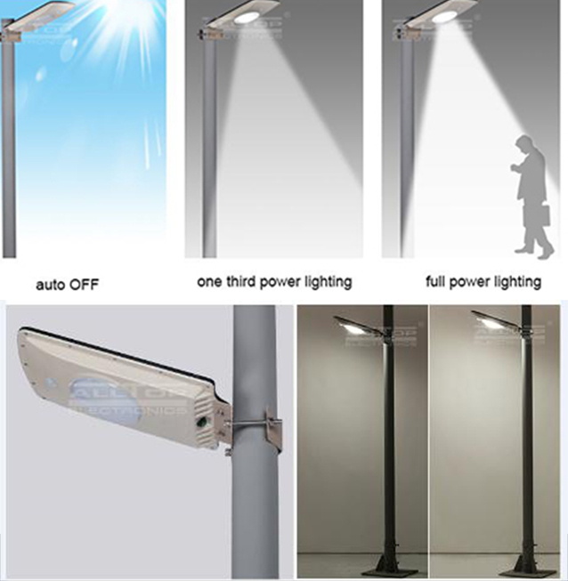 sensor street outdoor all in one solar street lights ALLTOP manufacture