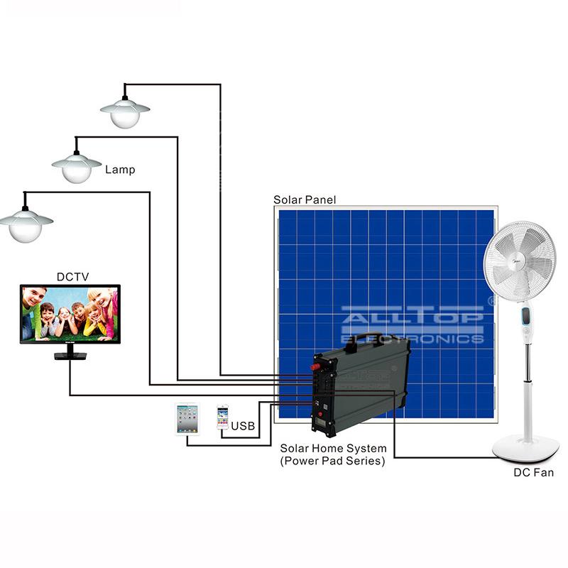ALLTOP -Solar Dc Lighting System Manufacture | 20w 30w 50w 100w Solar Led Battery-2