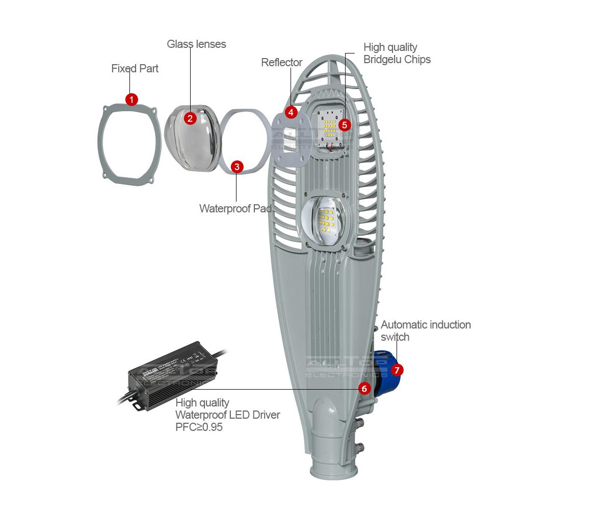 Wholesale waterproof led street light price ALLTOP Brand