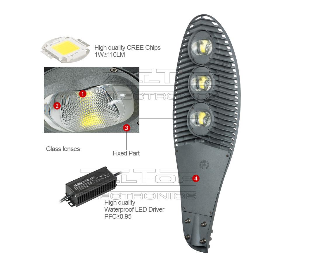 led led street light price automatic ALLTOP company